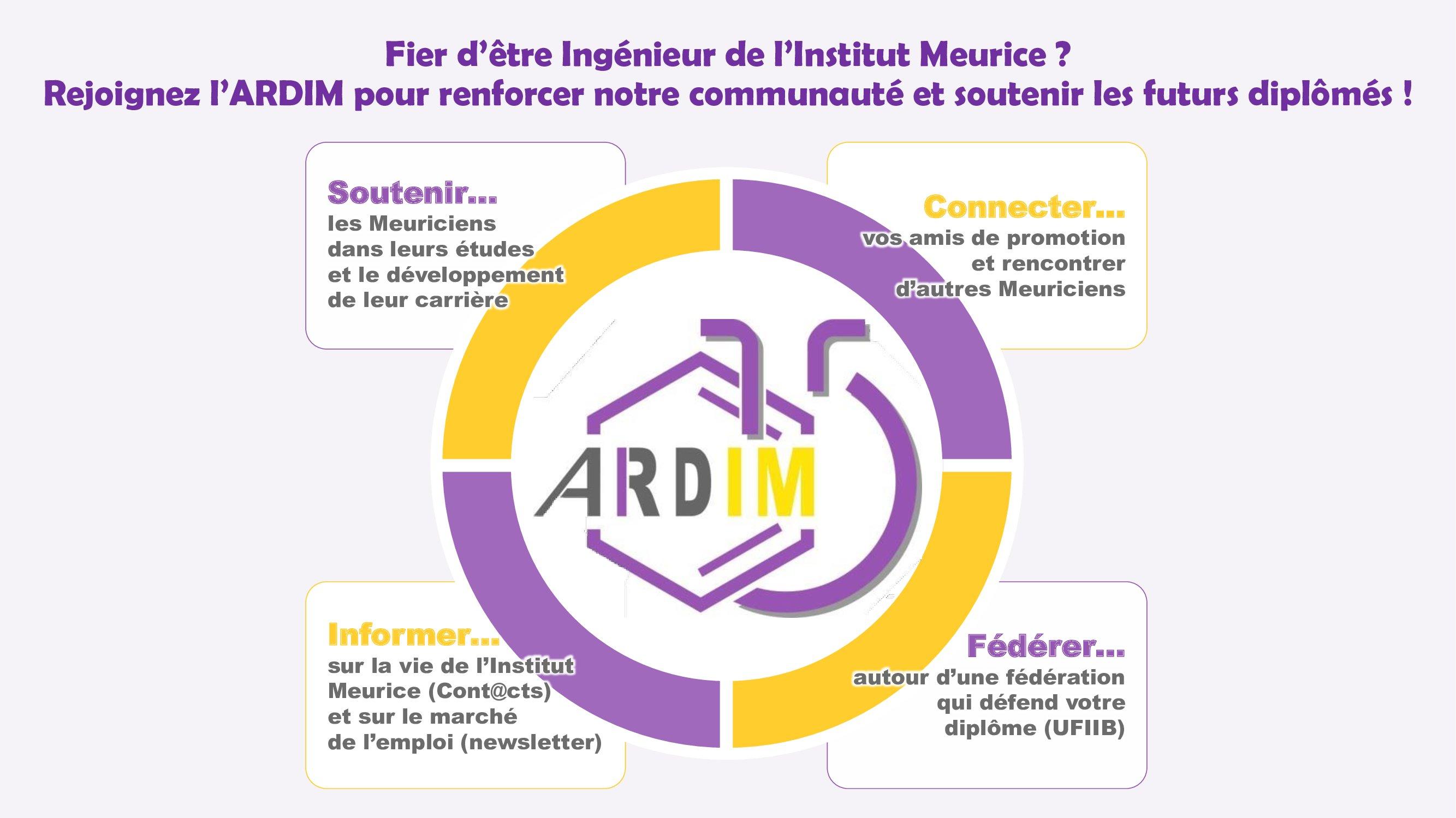 Les mission de l'ARDIM